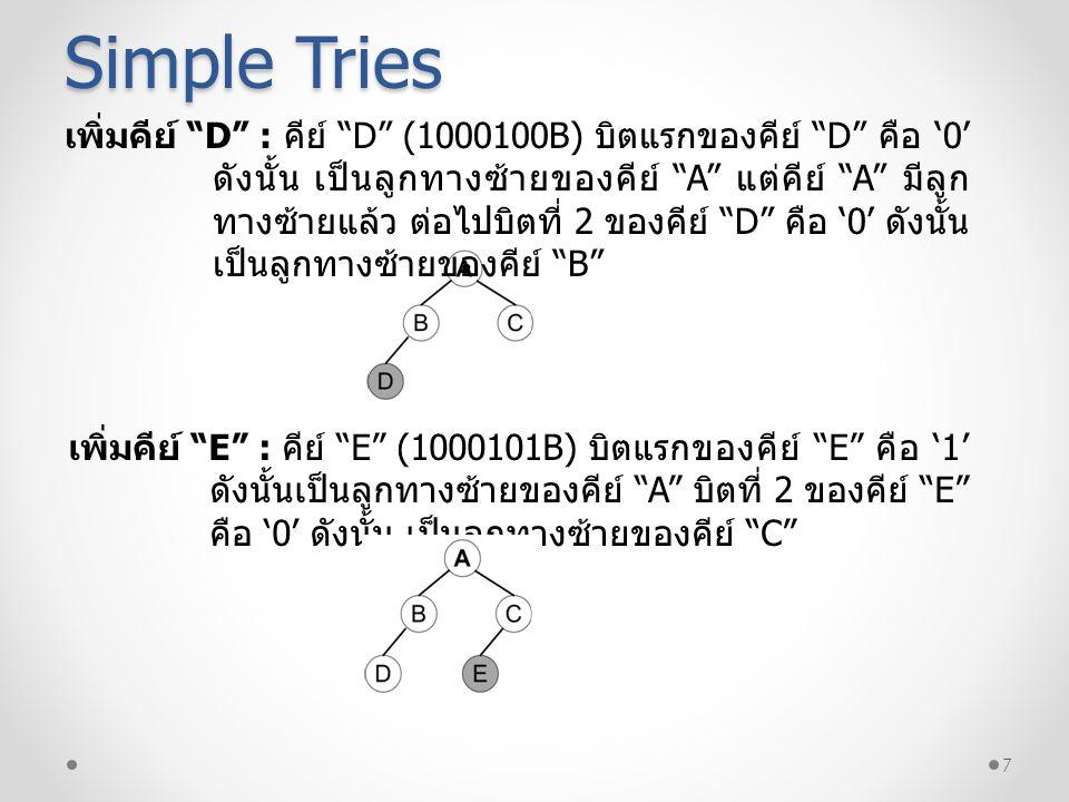Simple Tries