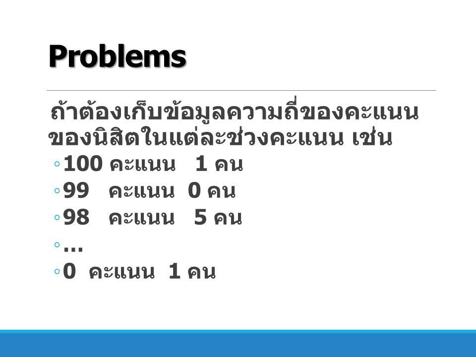 Problems ถ้าต้องเก็บข้อมูลความถี่ของคะแนน ของนิสิตในแต่ละช่วงคะแนน เช่น. 100 คะแนน 1 คน. 99 คะแนน 0 คน.