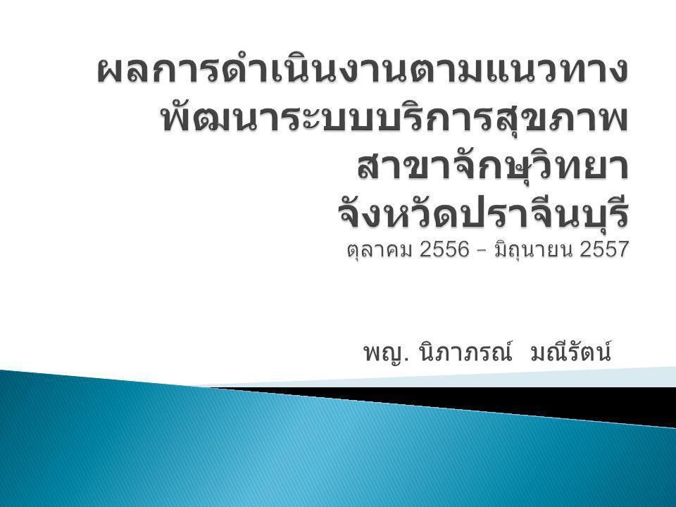 ผลการดำเนินงานตามแนวทางพัฒนาระบบบริการสุขภาพ สาขาจักษุวิทยา จังหวัดปราจีนบุรี ตุลาคม 2556 – มิถุนายน 2557