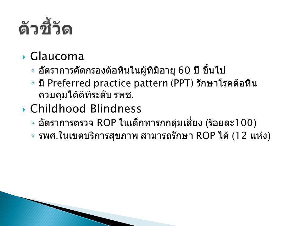 ตัวชี้วัด Glaucoma Childhood Blindness