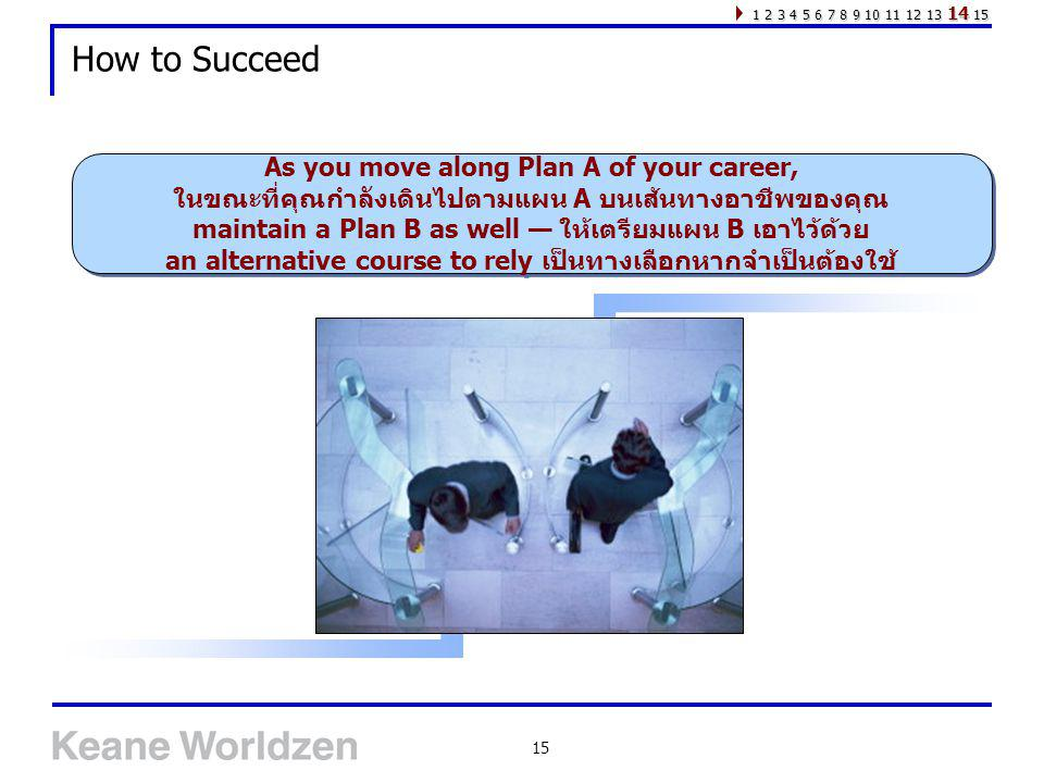 1 2 3 4 5 6 7 8 9 10 11 12 13 14 15 How to Succeed. As you move along Plan A of your career, ในขณะที่คุณกำลังเดินไปตามแผน A บนเส้นทางอาชีพของคุณ.