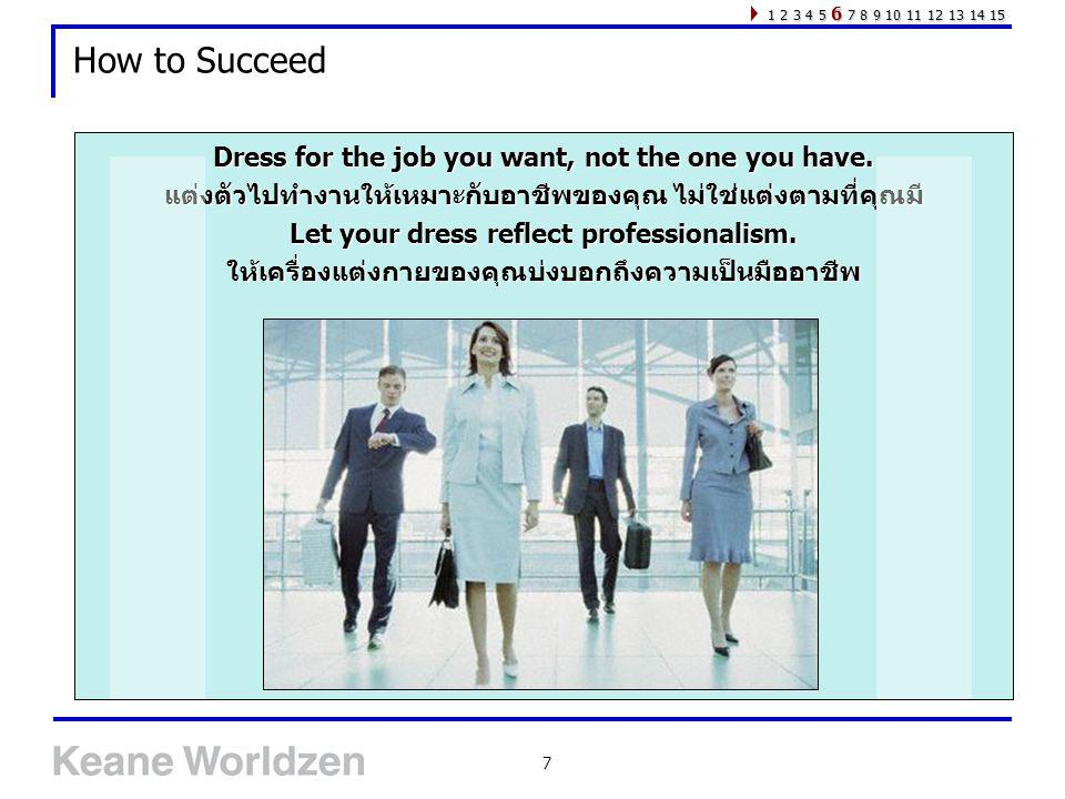 How to Succeed Dress for the job you want, not the one you have.
