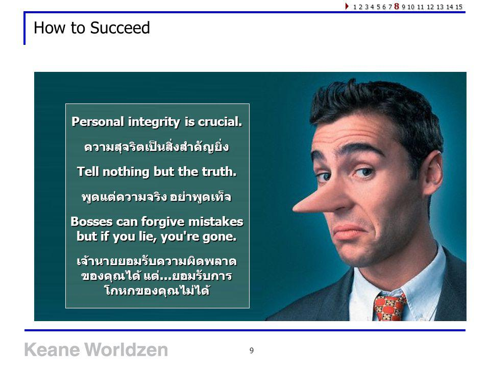 How to Succeed Personal integrity is crucial.