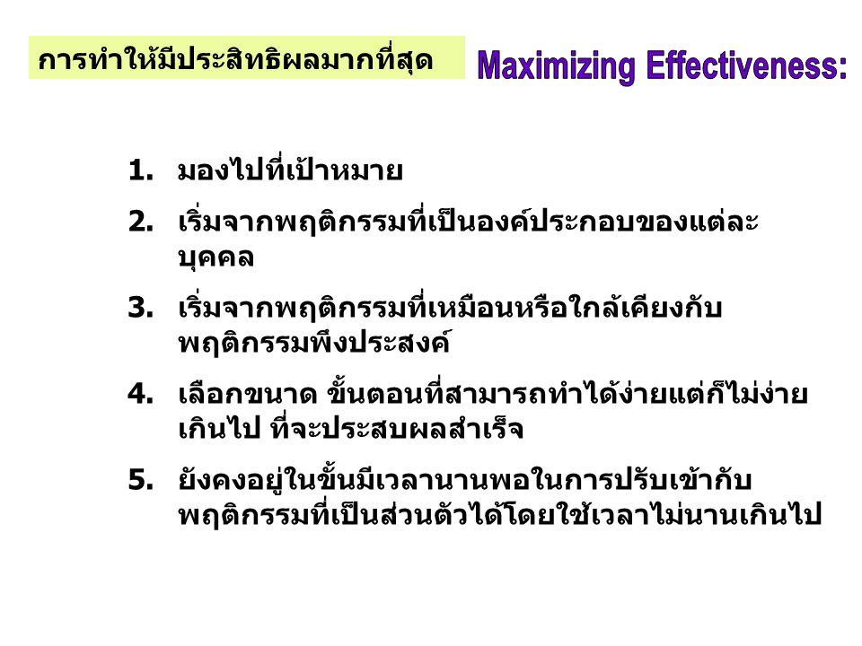 Maximizing Effectiveness: