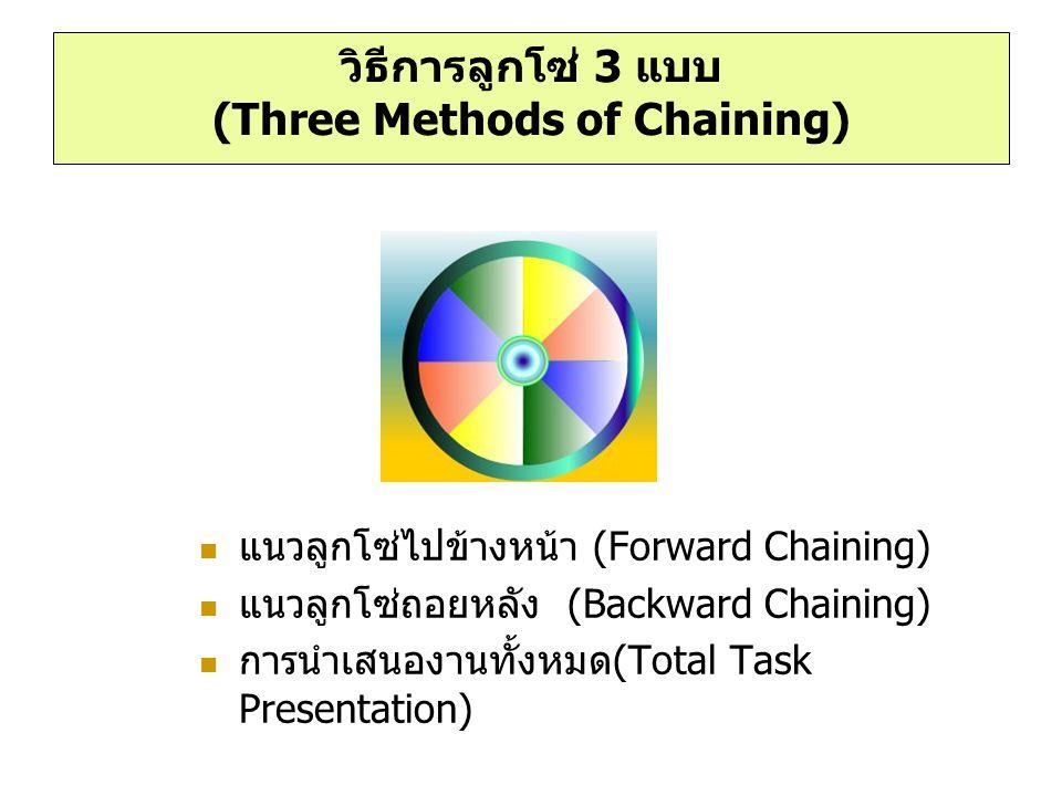 วิธีการลูกโซ่ 3 แบบ (Three Methods of Chaining)