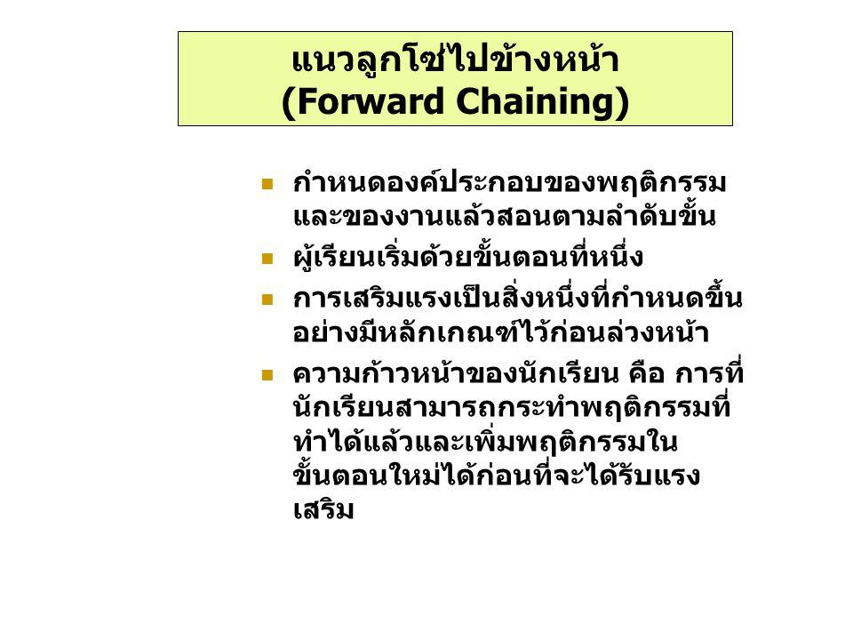 แนวลูกโซ่ไปข้างหน้า (Forward Chaining)