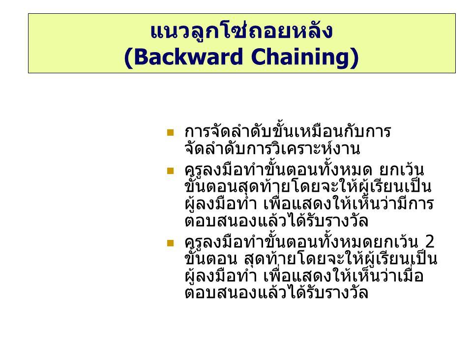 แนวลูกโซ่ถอยหลัง (Backward Chaining)