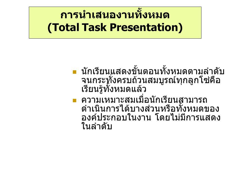 การนำเสนองานทั้งหมด (Total Task Presentation)