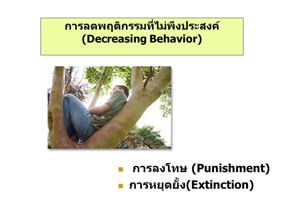 การลดพฤติกรรมที่ไม่พึงประสงค์ (Decreasing Behavior)