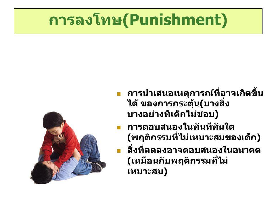 การลงโทษ(Punishment)
