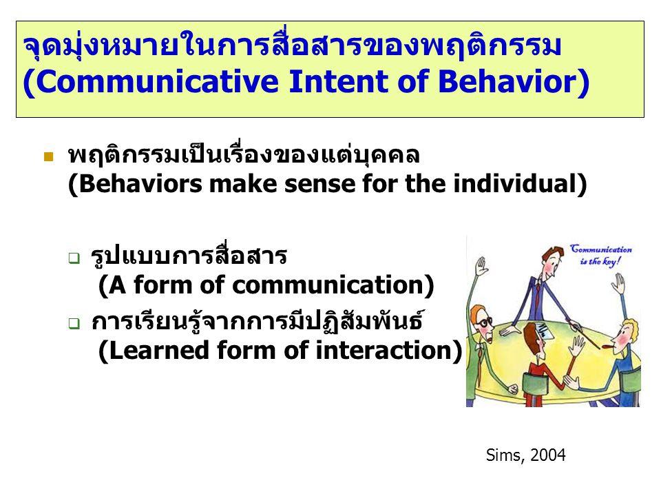 จุดมุ่งหมายในการสื่อสารของพฤติกรรม (Communicative Intent of Behavior)