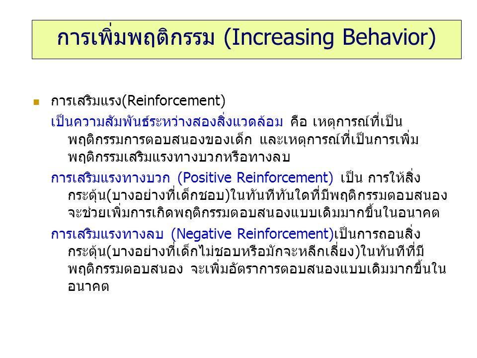 การเพิ่มพฤติกรรม (Increasing Behavior)
