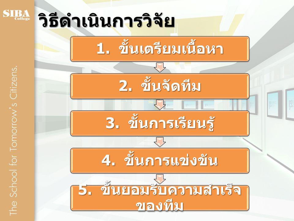 5. ขั้นยอมรับความสำเร็จของทีม