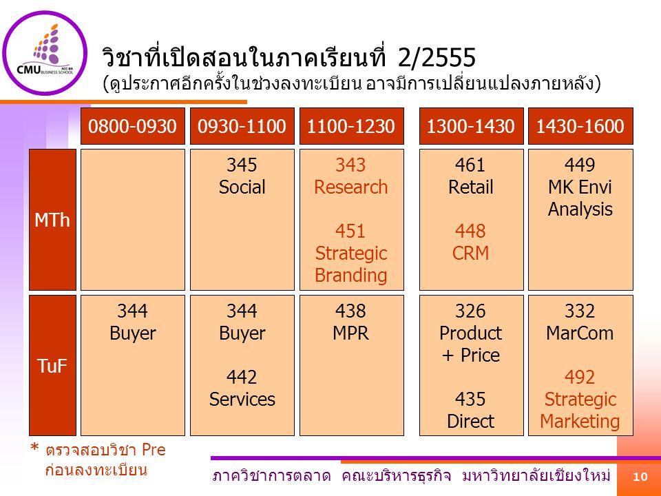 วิชาที่เปิดสอนในภาคเรียนที่ 2/2555 (ดูประกาศอีกครั้งในช่วงลงทะเบียน อาจมีการเปลี่ยนแปลงภายหลัง)