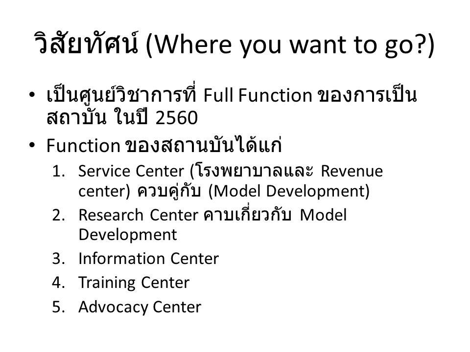 วิสัยทัศน์ (Where you want to go )