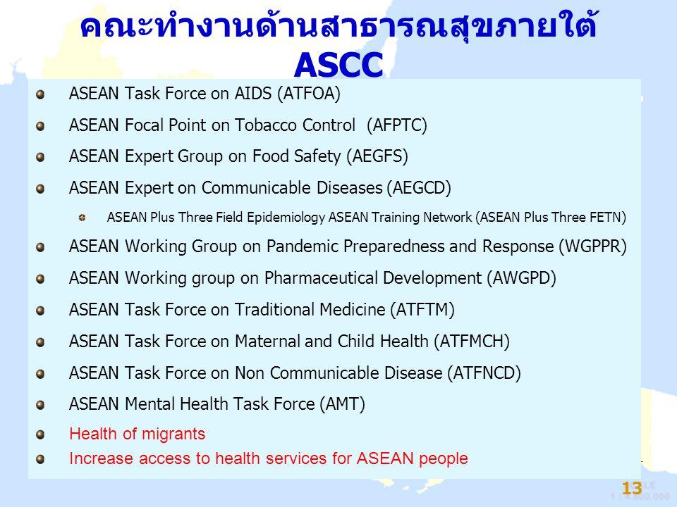 คณะทำงานด้านสาธารณสุขภายใต้ ASCC