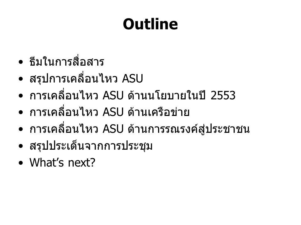 Outline ธีมในการสื่อสาร สรุปการเคลื่อนไหว ASU