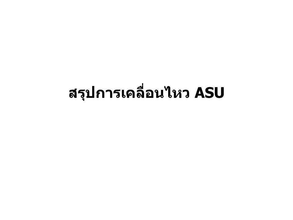 สรุปการเคลื่อนไหว ASU