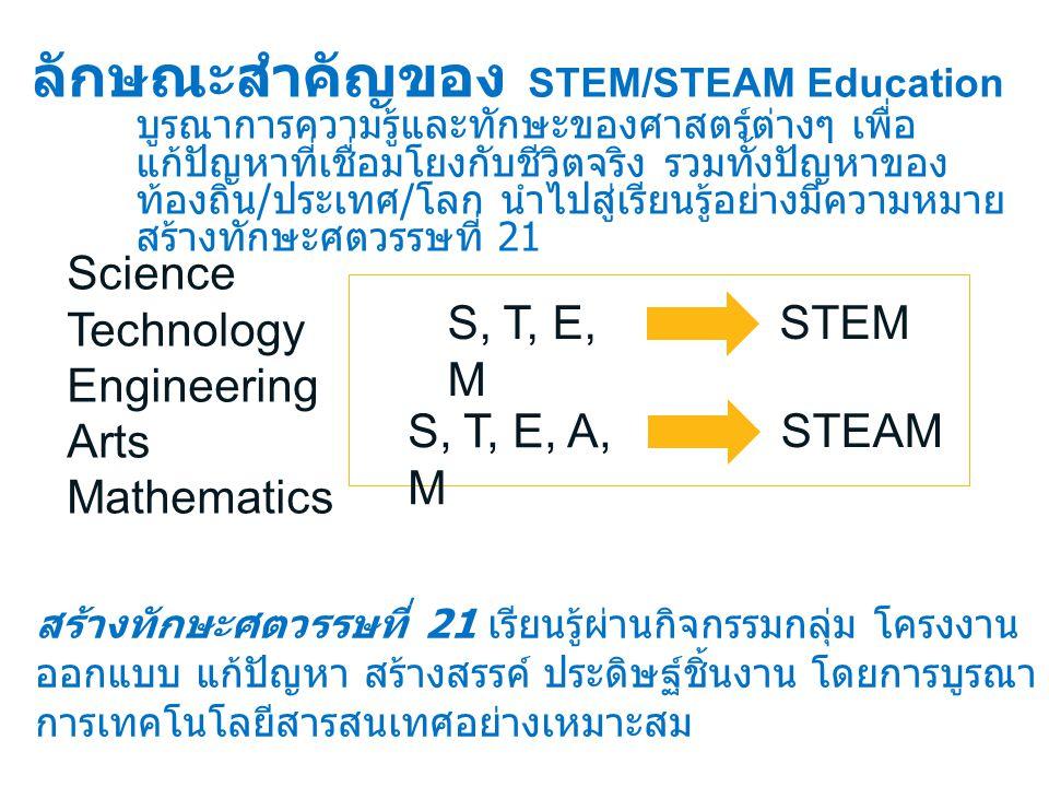 ลักษณะสำคัญของ STEM/STEAM Education