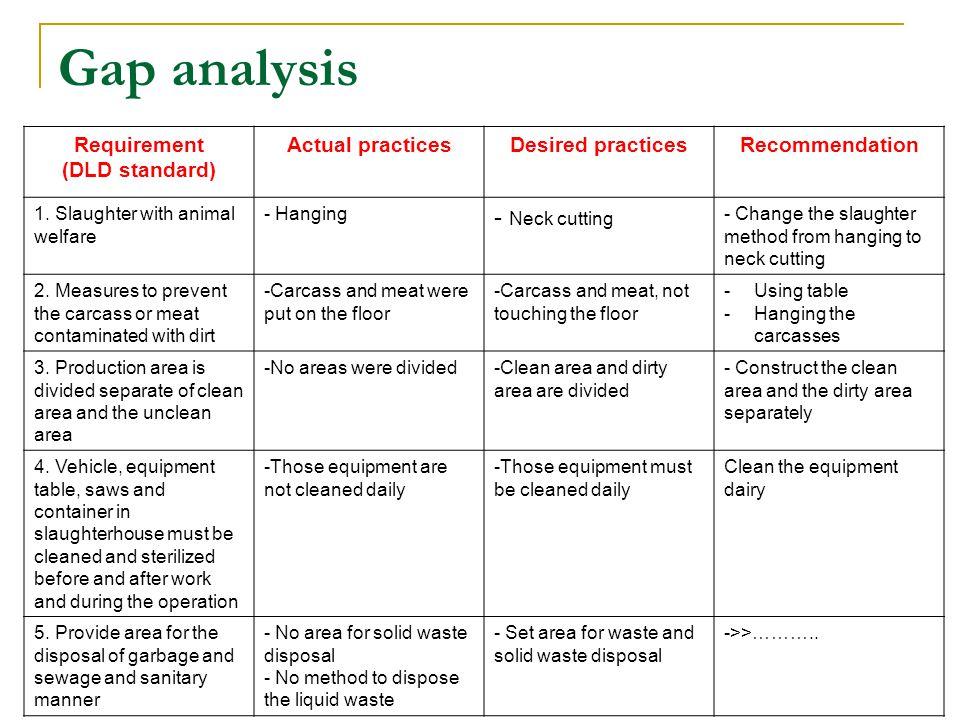 Gap analysis - Neck cutting Requirement (DLD standard)