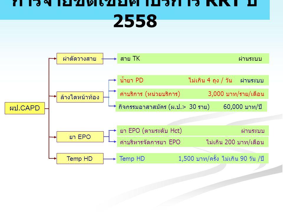 การจ่ายชดเชยค่าบริการ RRT ปี 2558