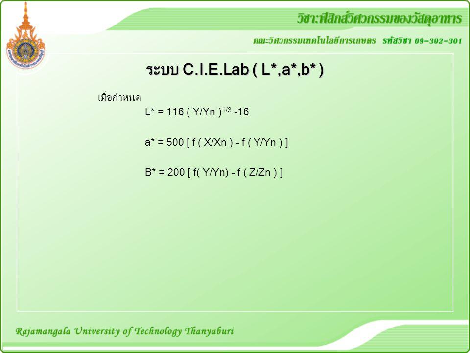 ระบบ C.I.E.Lab ( L*,a*,b* ) เมื่อกำหนด L* = 116 ( Y/Yn )1/3 -16