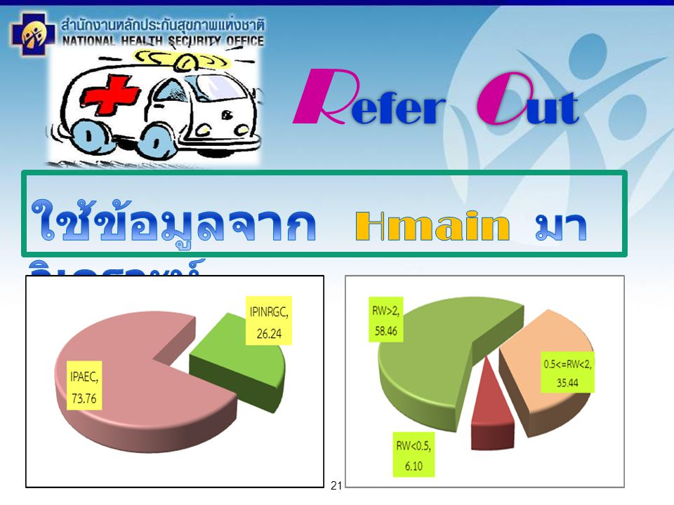 Refer Out ใช้ข้อมูลจาก Hmain มาวิเคราะห์