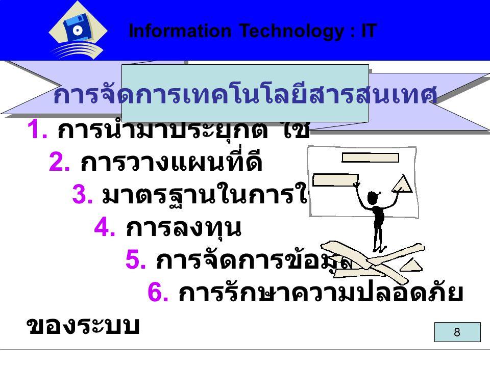 Information Technology : IT การจัดการเทคโนโลยีสารสนเทศ