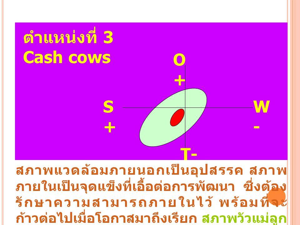 ตำแหน่งที่ 3 Cash cows O + S + W - T-