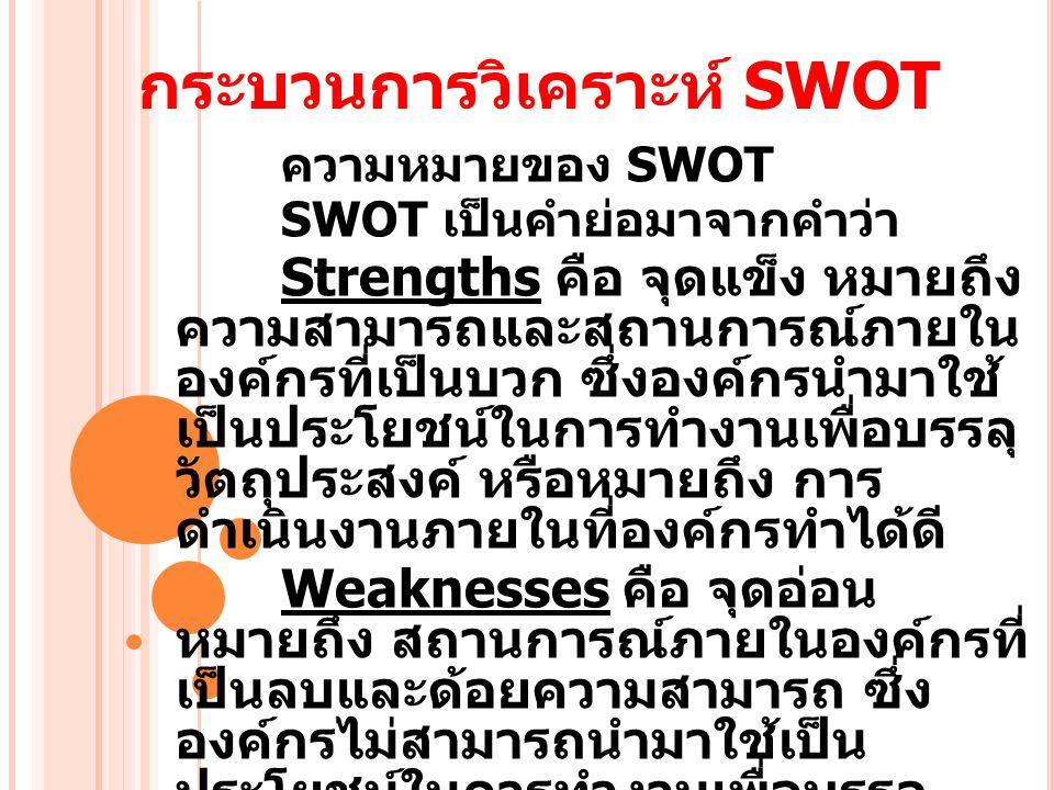 กระบวนการวิเคราะห์ SWOT