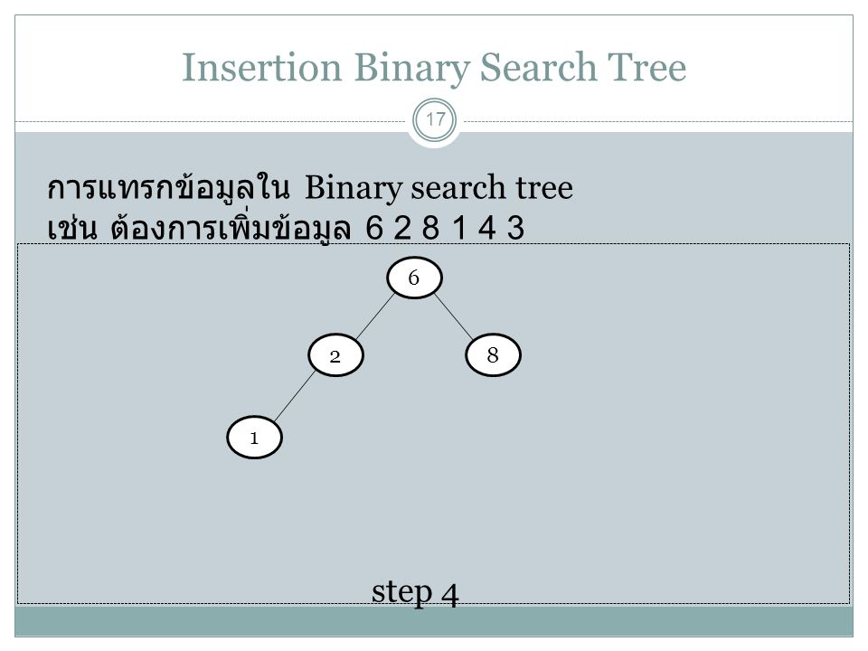 Insertion Binary Search Tree