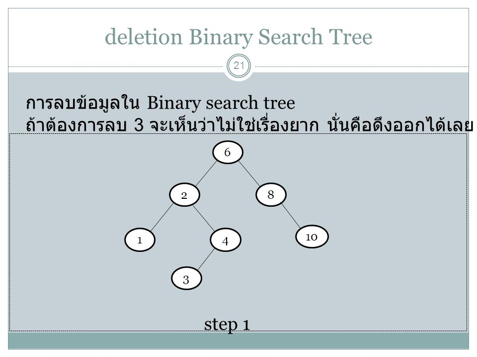 deletion Binary Search Tree