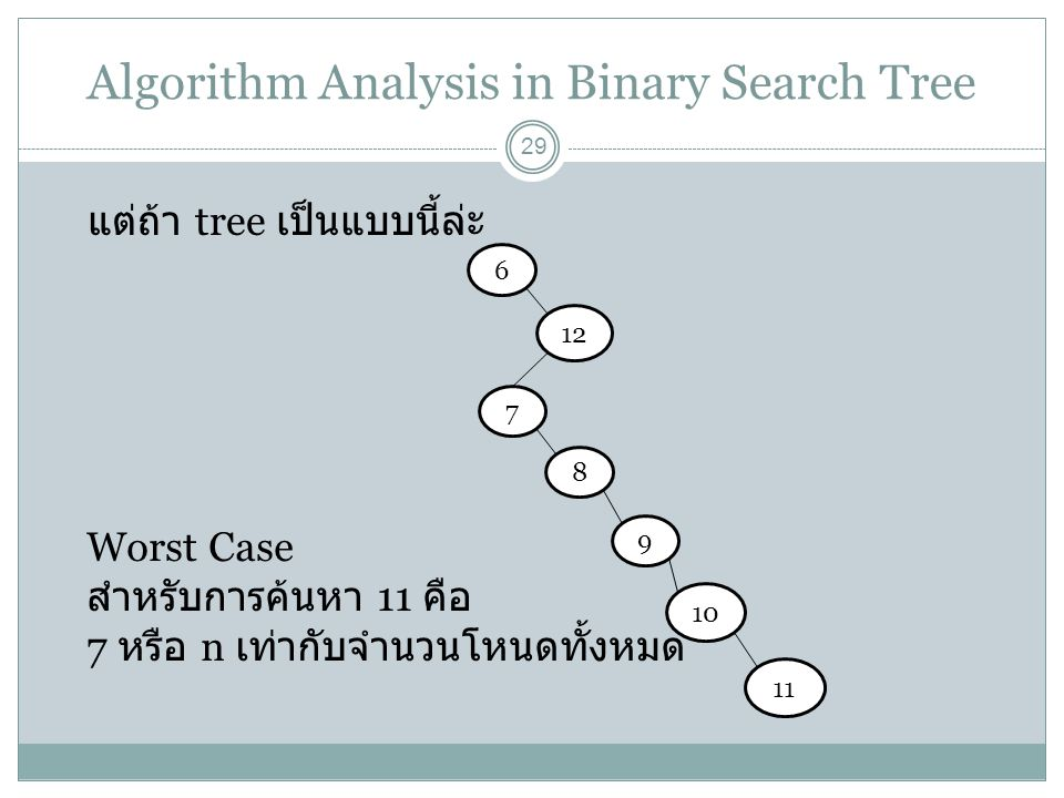 Algorithm Analysis in Binary Search Tree
