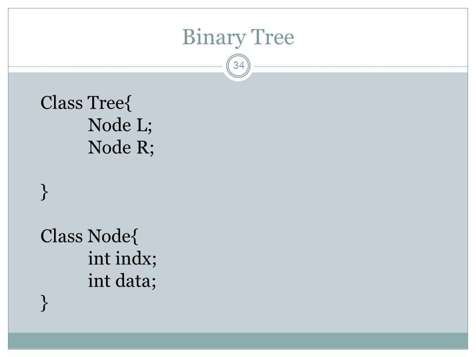 Binary Tree Class Tree{ Node L; Node R; } Class Node{ int indx;