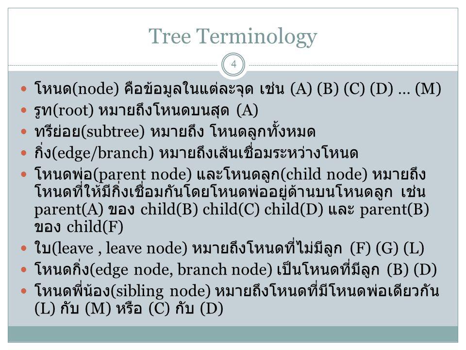 Tree Terminology โหนด(node) คือข้อมูลในแต่ละจุด เช่น (A) (B) (C) (D) … (M) รูท(root) หมายถึงโหนดบนสุด (A)