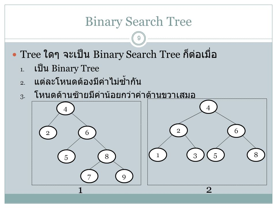 Binary Search Tree 1 2 Tree ใดๆ จะเป็น Binary Search Tree ก็ต่อเมื่อ