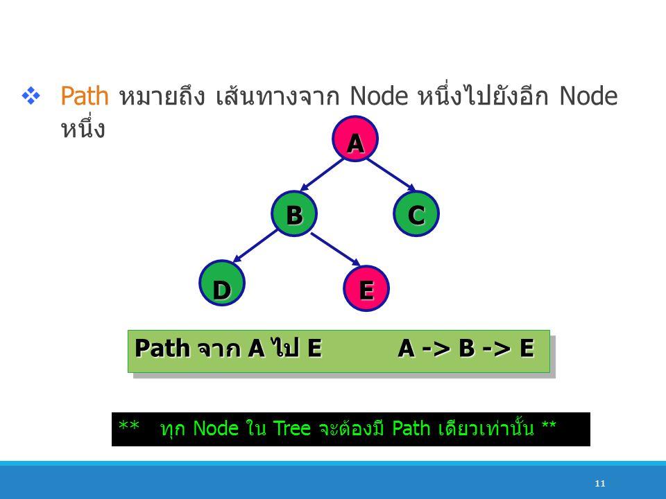 Path หมายถึง เส้นทางจาก Node หนึ่งไปยังอีก Node หนึ่ง