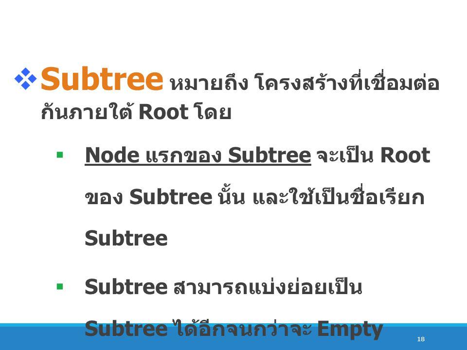 Subtree หมายถึง โครงสร้างที่เชื่อมต่อกัน ภายใต้ Root โดย