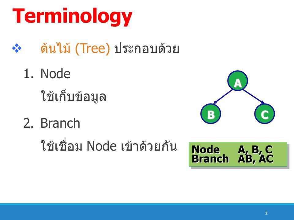Terminology ต้นไม้ (Tree) ประกอบด้วย 1. Node ใช้เก็บข้อมูล