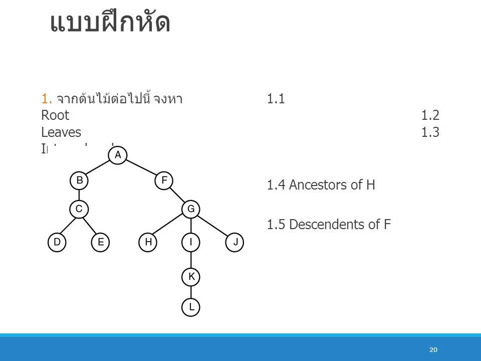 แบบฝึกหัด 1. จากต้นไม้ต่อไปนี้ จงหา 1.1 Root 1.2 Leaves 1.3 Internal nodes. 1.4 Ancestors of H.
