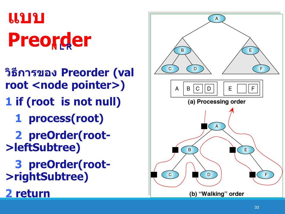 แบบ Preorder วิธีการของ Preorder (val root <node pointer>)