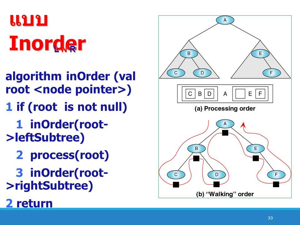 แบบ Inorder algorithm inOrder (val root <node pointer>)