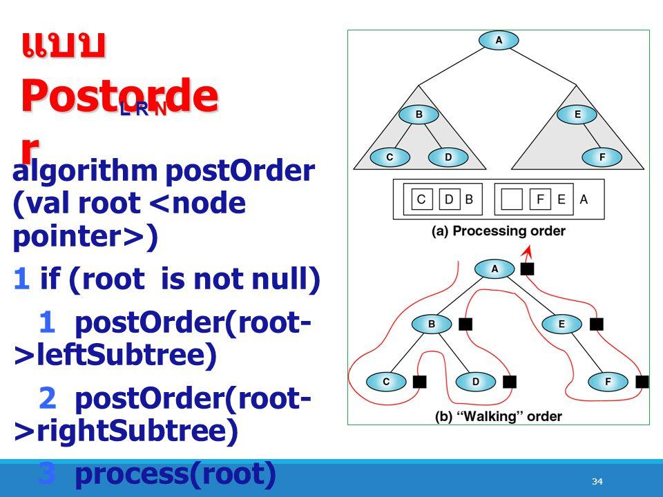 แบบ Postorder algorithm postOrder (val root <node pointer>)