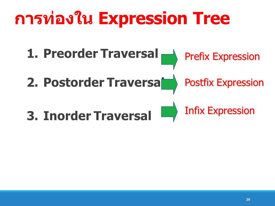 การท่องใน Expression Tree