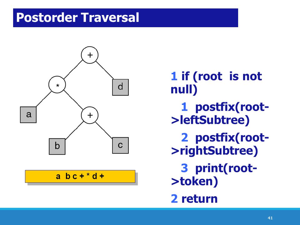 Postorder Traversal 1 if (root is not null)