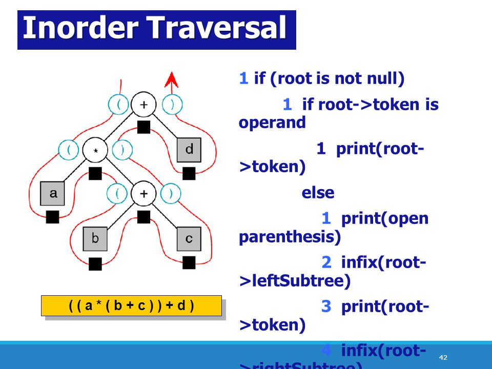 Inorder Traversal 1 if (root is not null)