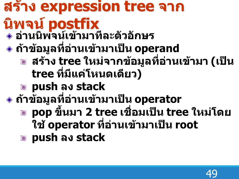 สร้าง expression tree จากนิพจน์ postfix