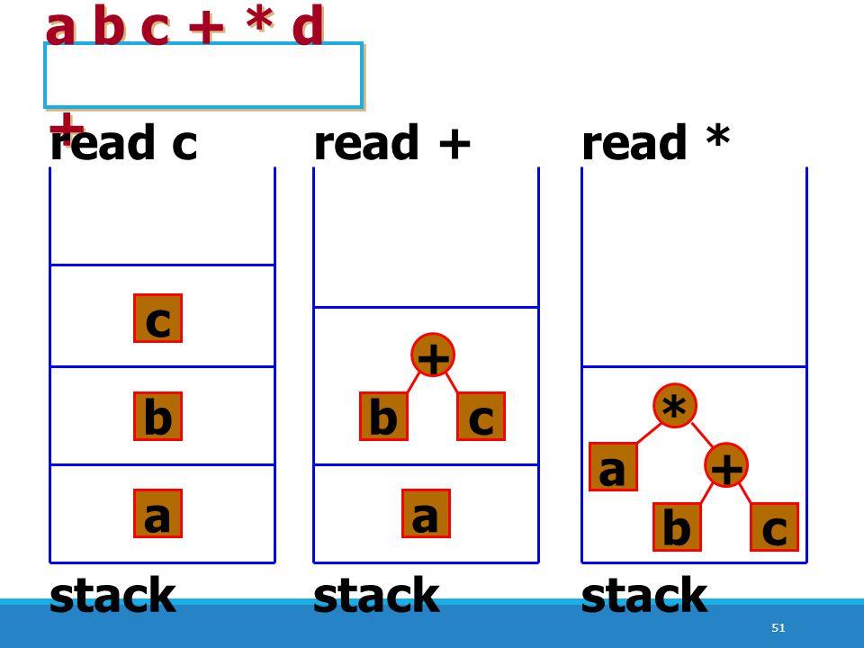 a b c + * d + read c read + read * stack a b a stack stack c b c + b c
