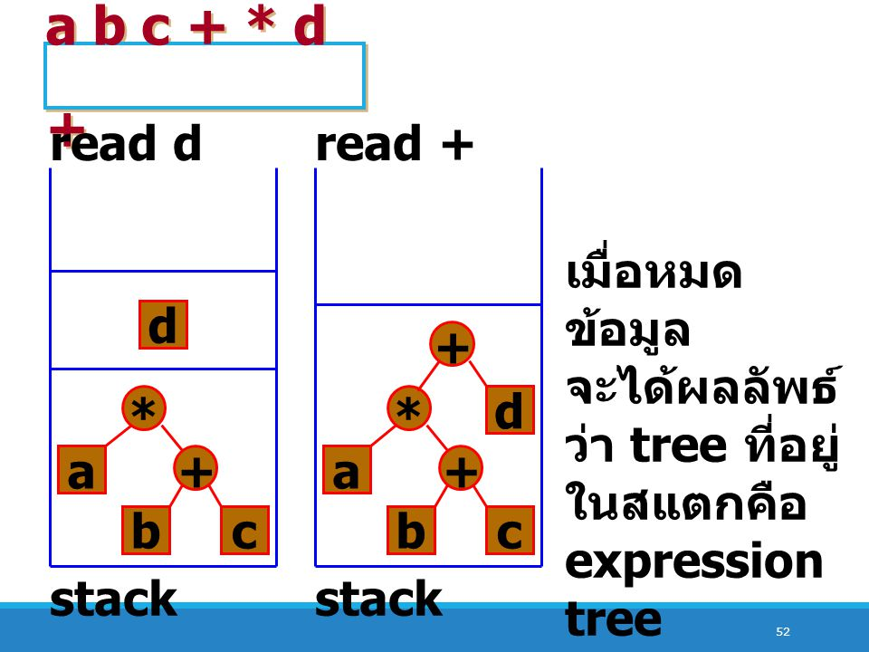 a b c + * d + read d read + stack b c + a * stack