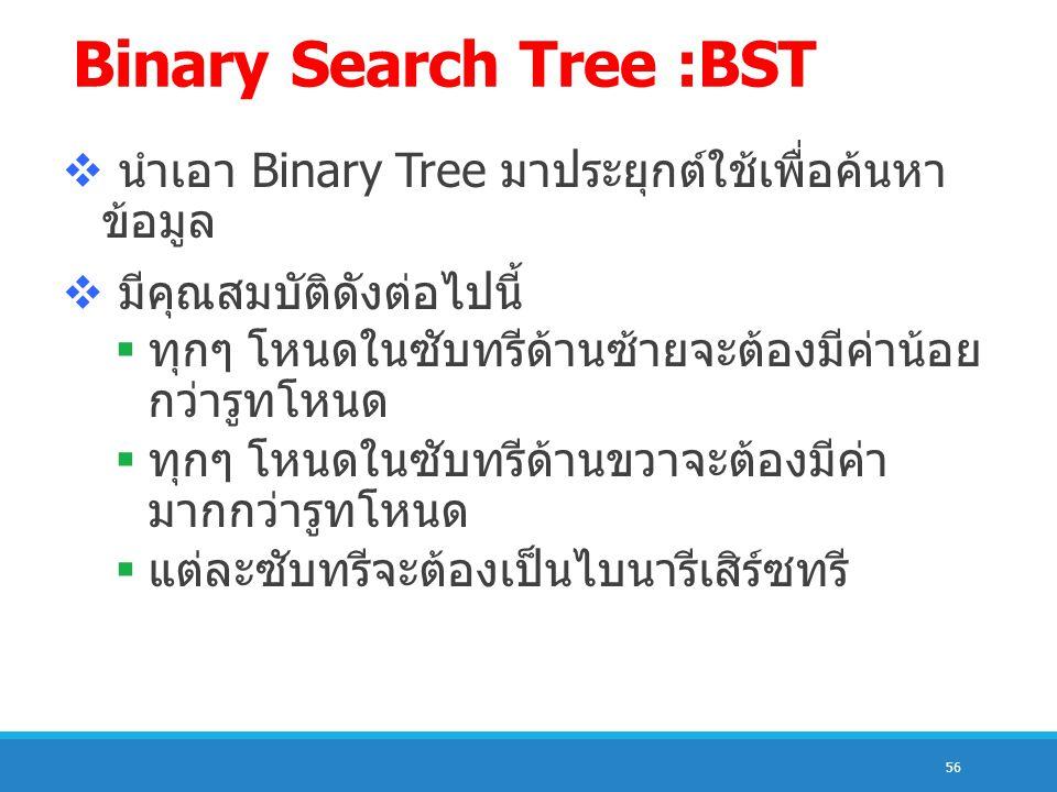Binary Search Tree :BST